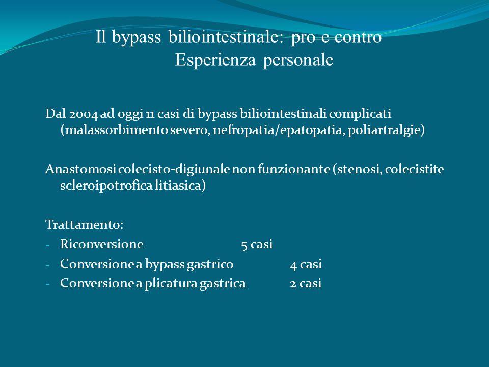 Il bypass biliointestinale: pro e contro Esperienza personale Dal 2004 ad oggi 11 casi di bypass biliointestinali complicati (malassorbimento severo, nefropatia/epatopatia, poliartralgie) Anastomosi colecisto-digiunale non funzionante (stenosi, colecistite scleroipotrofica litiasica) Trattamento: - Riconversione5 casi - Conversione a bypass gastrico4 casi - Conversione a plicatura gastrica2 casi