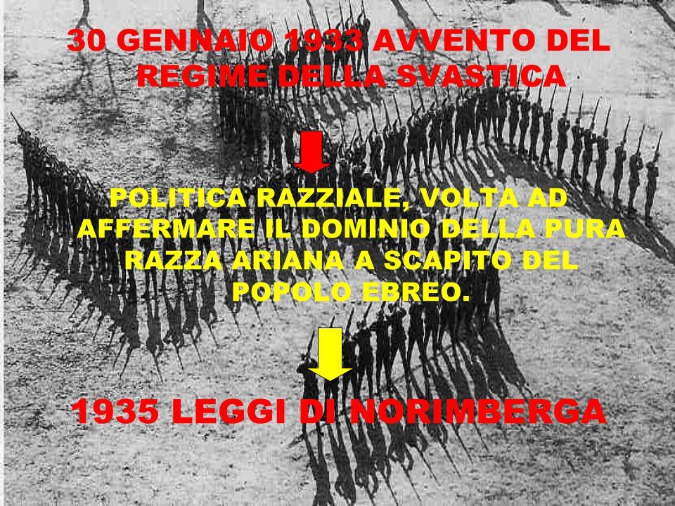 30 GENNAIO 1933 AVVENTO DEL REGIME DELLA SVASTICA POLITICA RAZZIALE, VOLTA AD AFFERMARE IL DOMINIO DELLA PURA RAZZA ARIANA A SCAPITO DEL POPOLO EBREO.