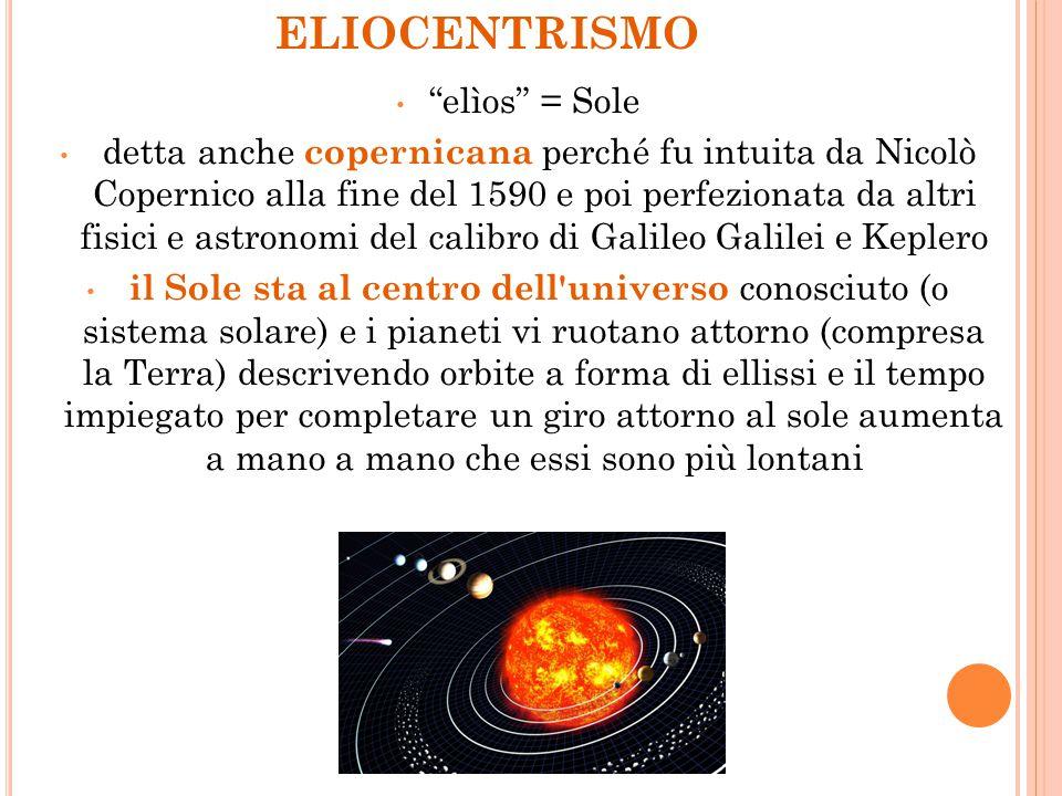 ELIOCENTRISMO elìos = Sole detta anche copernicana perché fu intuita da Nicolò Copernico alla fine del 1590 e poi perfezionata da altri fisici e astronomi del calibro di Galileo Galilei e Keplero il Sole sta al centro dell universo conosciuto (o sistema solare) e i pianeti vi ruotano attorno (compresa la Terra) descrivendo orbite a forma di ellissi e il tempo impiegato per completare un giro attorno al sole aumenta a mano a mano che essi sono più lontani