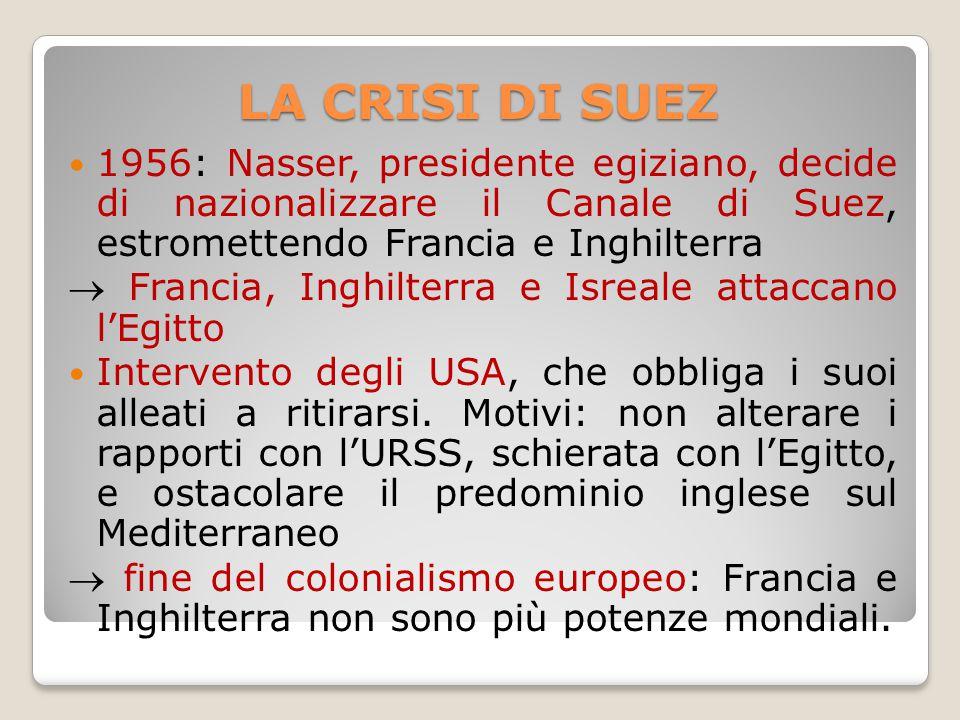 LA CRISI DI SUEZ 1956: Nasser, presidente egiziano, decide di nazionalizzare il Canale di Suez, estromettendo Francia e Inghilterra  Francia, Inghilt