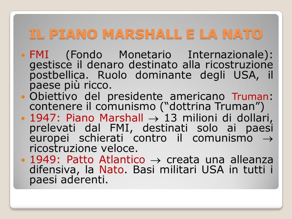 IL PIANO MARSHALL E LA NATO FMI (Fondo Monetario Internazionale): gestisce il denaro destinato alla ricostruzione postbellica. Ruolo dominante degli U