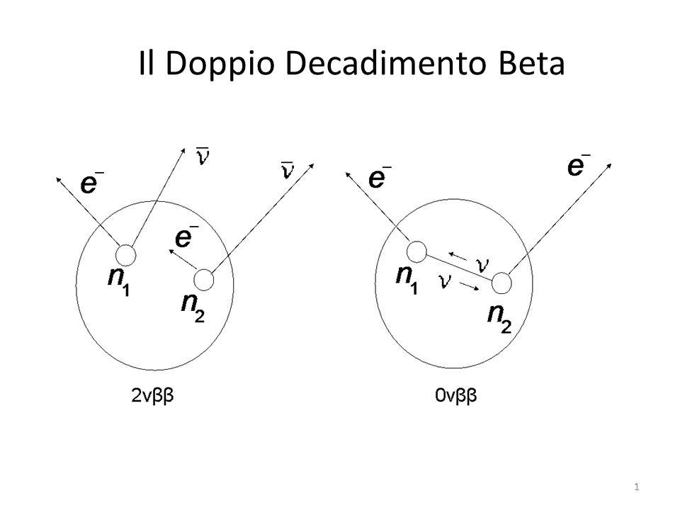22 Grazie agli esperimenti sulle oscillazioni dei neutrini (solari, atmosferici, reattori) è stato possibile determinare i valori Δm 2 12 e Δm 2 23 (oltre alle misure degli angoli di mixing).