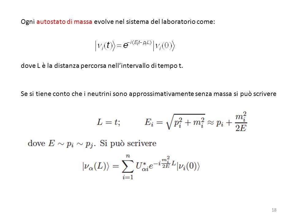 18 Ogni autostato di massa evolve nel sistema del laboratorio come: dove L è la distanza percorsa nell'intervallo di tempo t. Se si tiene conto che i