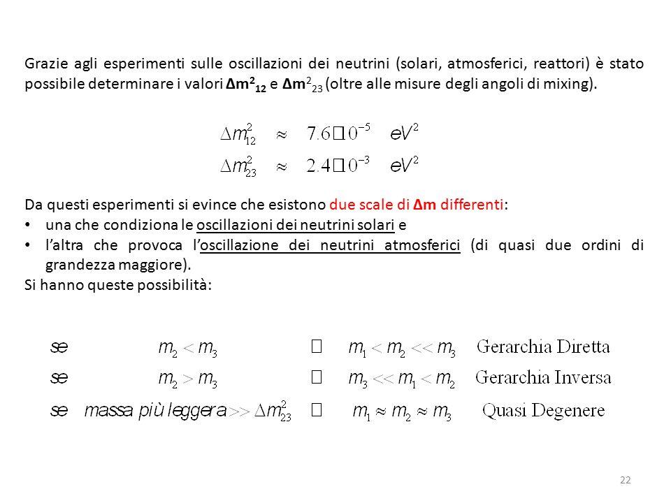 22 Grazie agli esperimenti sulle oscillazioni dei neutrini (solari, atmosferici, reattori) è stato possibile determinare i valori Δm 2 12 e Δm 2 23 (o