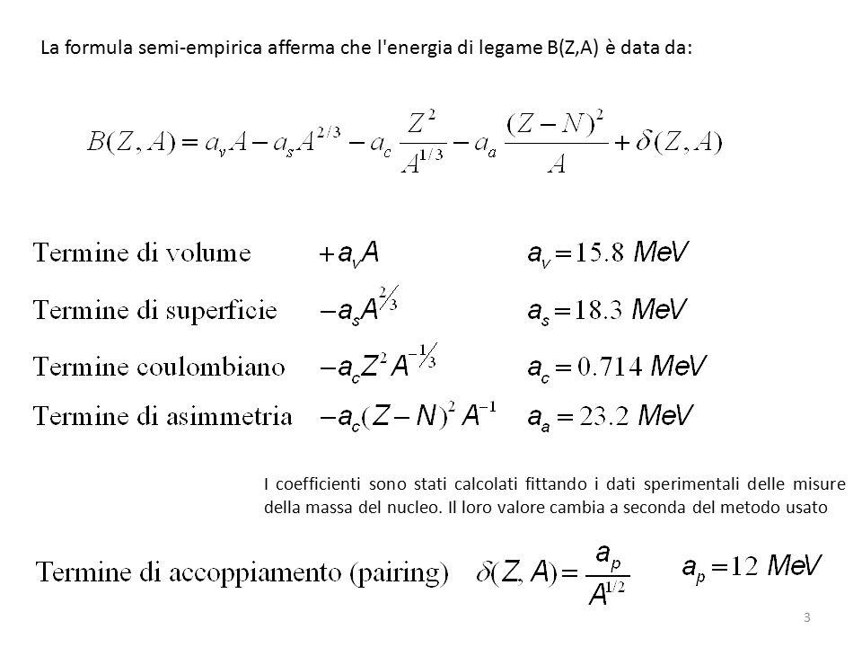 La formula semi-empirica afferma che l'energia di legame B(Z,A) è data da: I coefficienti sono stati calcolati fittando i dati sperimentali delle misu