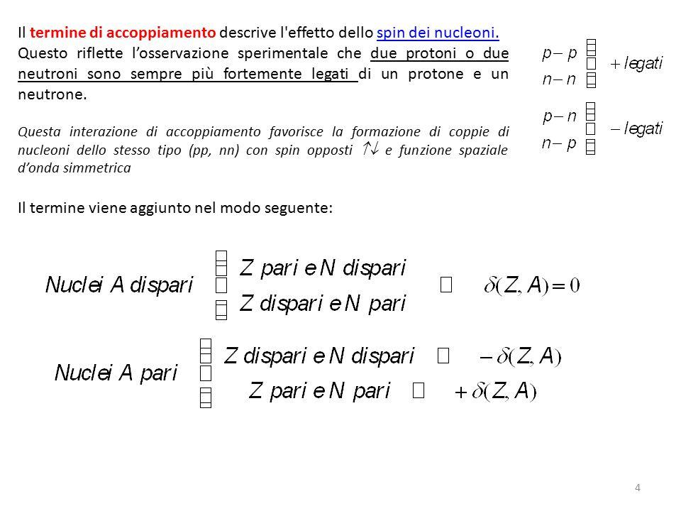 Se fissiamo i nuclei con lo stesso numero di massa A (isobari) La formula di Weizsacker può essere trasformata in dove i coefficienti sono Se riportiamo in un grafico M(A,Z) in funzione di Z per A fissato otteniamo:  1 parabola per A dispari  2 parabole (spostate verticalmente di 2a p A -1/2 ) per A pari Il minimo delle parabole si trova per Z=  /2 .