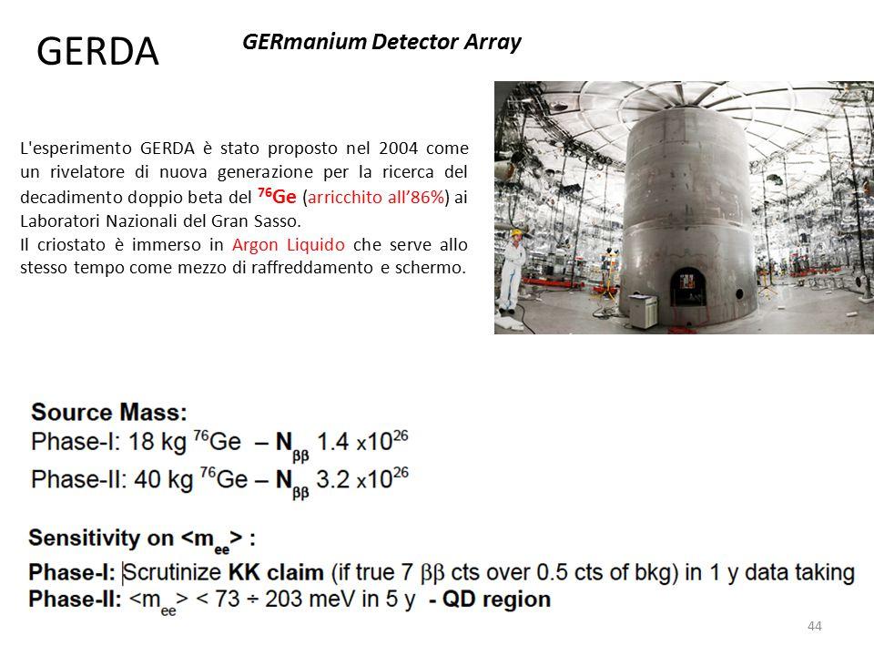 44 GERDA GERmanium Detector Array L esperimento GERDA è stato proposto nel 2004 come un rivelatore di nuova generazione per la ricerca del decadimento doppio beta del 76 Ge (arricchito all'86%) ai Laboratori Nazionali del Gran Sasso.