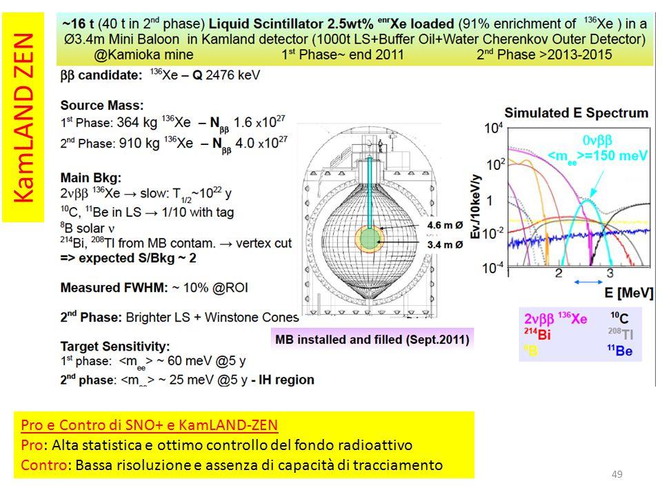 49 KamLAND ZEN Pro e Contro di SNO+ e KamLAND-ZEN Pro: Alta statistica e ottimo controllo del fondo radioattivo Contro: Bassa risoluzione e assenza di