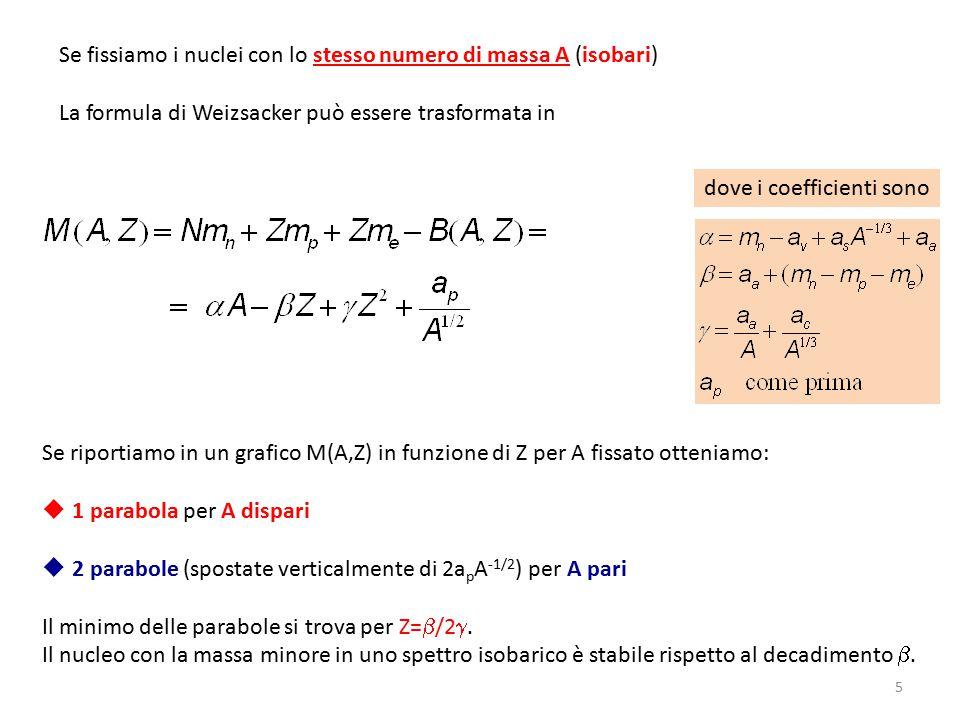 Se fissiamo i nuclei con lo stesso numero di massa A (isobari) La formula di Weizsacker può essere trasformata in dove i coefficienti sono Se riportia