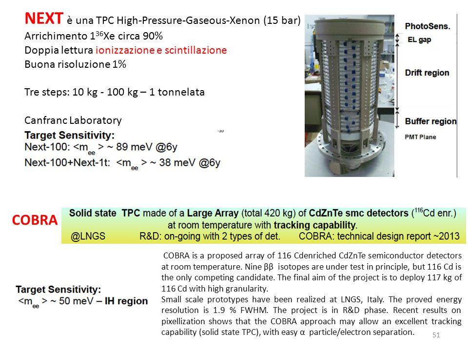 51 NEXT è una TPC High-Pressure-Gaseous-Xenon (15 bar) Arrichimento 1 36 Xe circa 90% Doppia lettura ionizzazione e scintillazione Buona risoluzione 1% Tre steps: 10 kg - 100 kg – 1 tonnelata Canfranc Laboratory COBRA COBRA is a proposed array of 116 Cdenriched CdZnTe semiconductor detectors at room temperature.