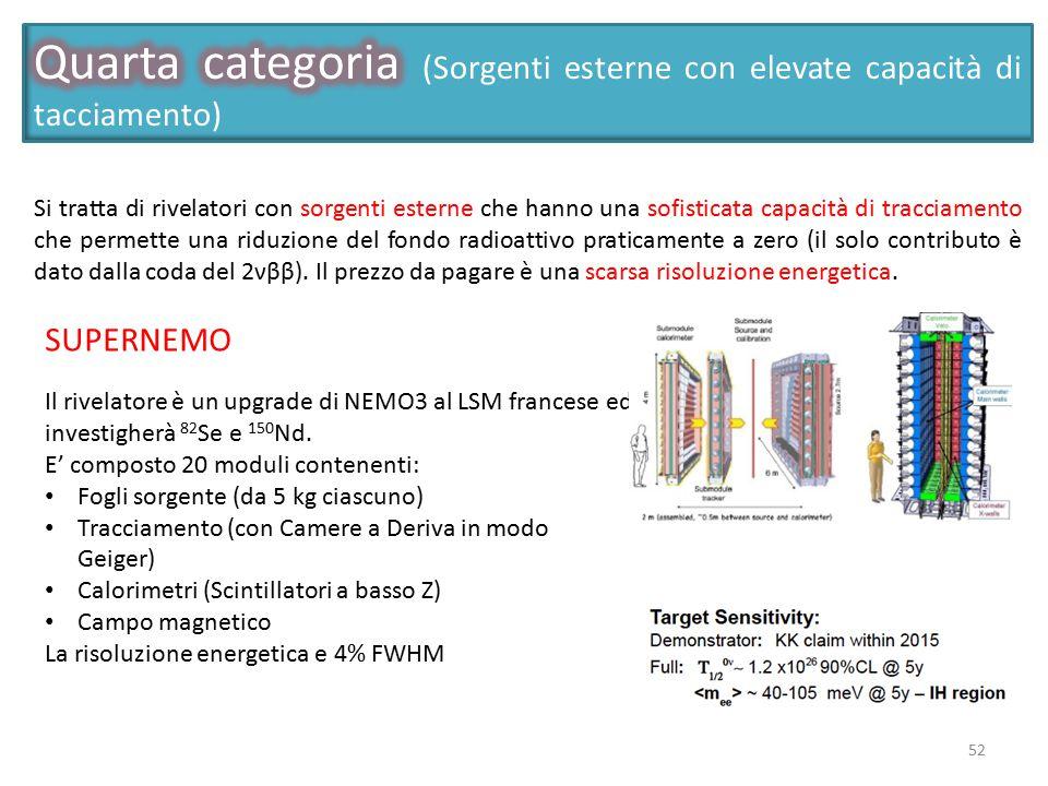 52 Si tratta di rivelatori con sorgenti esterne che hanno una sofisticata capacità di tracciamento che permette una riduzione del fondo radioattivo pr