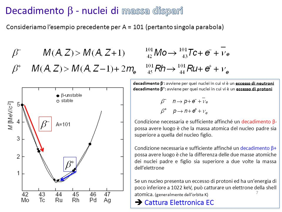 7 Consideriamo l'esempio precedente per A = 101 (pertanto singola parabola) decadimento β - : avviene per quei nuclei in cui vi è un eccesso di neutroni decadimento β + : avviene per quei nuclei in cui vi è un eccesso di protoni Condizione necessaria e sufficiente affinché un decadimento β- possa avere luogo è che la massa atomica del nucleo padre sia superiore a quella del nucleo figlio.