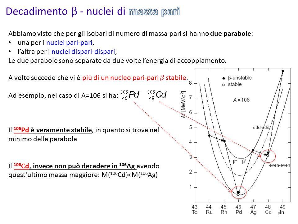 Abbiamo visto che per gli isobari di numero di massa pari si hanno due parabole: una per i nuclei pari-pari, l'altra per i nuclei dispari-dispari, Le