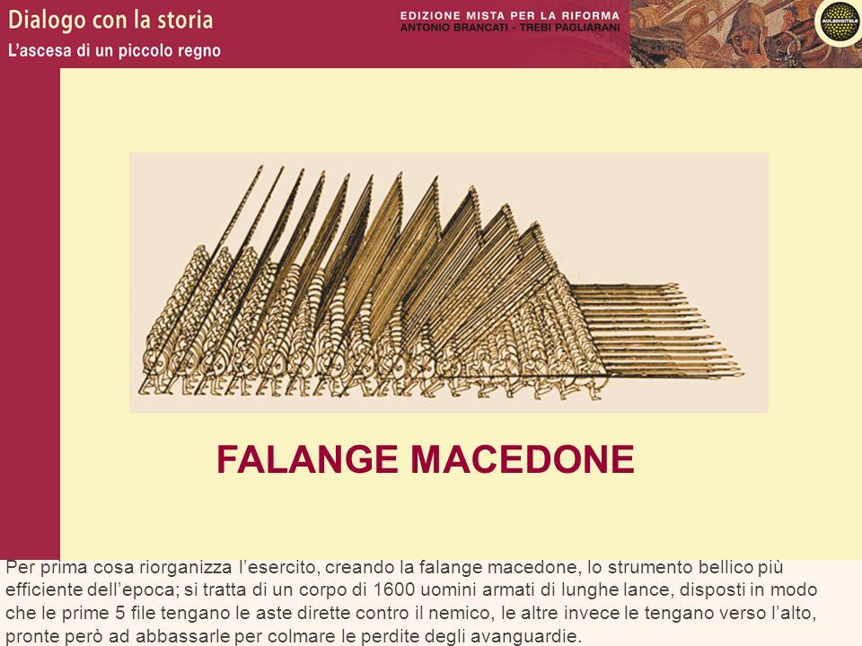 Per prima cosa riorganizza l'esercito, creando la falange macedone, lo strumento bellico più efficiente dell'epoca; si tratta di un corpo di 1600 uomi