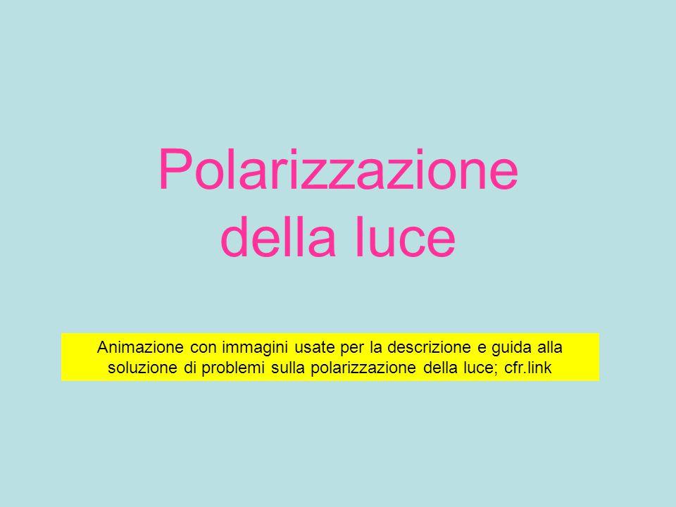 Polarizzazione della luce Animazione con immagini usate per la descrizione e guida alla soluzione di problemi sulla polarizzazione della luce; cfr.link
