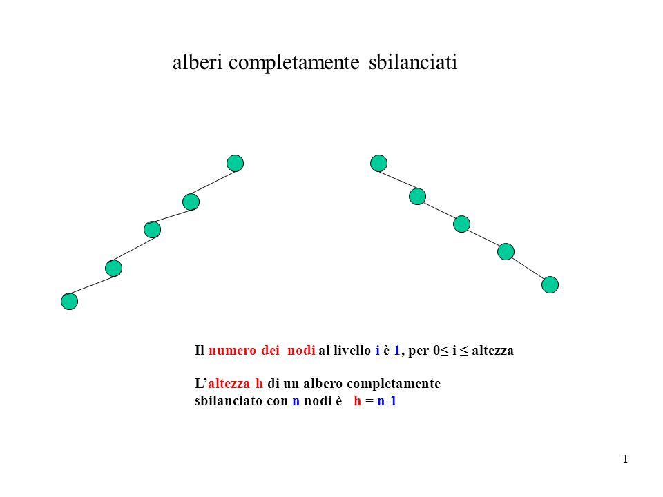 1 alberi completamente sbilanciati Il numero dei nodi al livello i è 1, per 0≤ i ≤ altezza L'altezza h di un albero completamente sbilanciato con n no