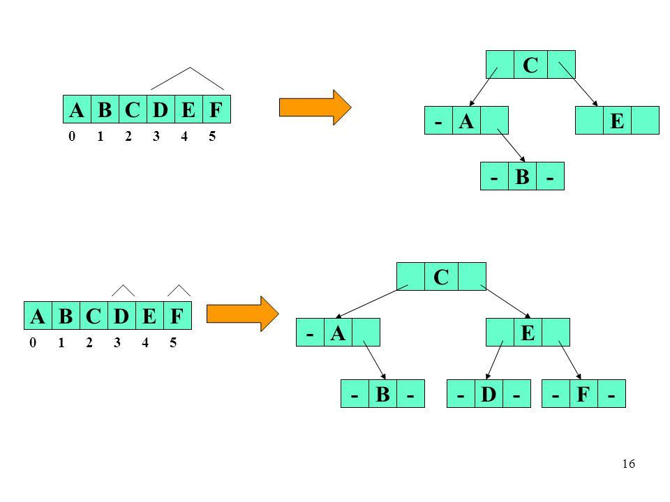 16 ABCDEF 0 12345 C A- B-- E ABCDEF 0 12345 C E D--F-- A- B--