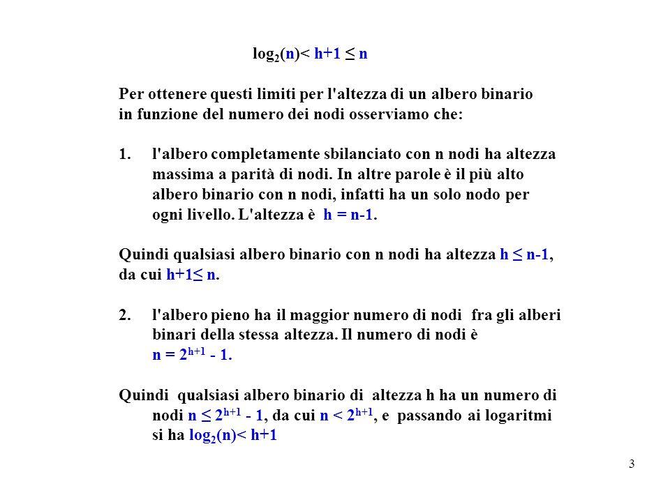 14 TreePtr AlbBinBil(int * vett, int i, int j) /*costruisce un albero n-bilanciato a partire da un vettore di indici i e j * prec: vett!=NULL && i ≥0 && j≥0 *postc: t punta alla radice di un albero n-bilanciato che contiene vett[i],…,vett[j]*/ {int m; TreePtr t; if (i <= j) {m = (i+j)/2; t = malloc(sizeof(Node)); if (t) t -> elem = vett[m]; else /* malloc ha restituito un puntatore nullo */ fprintf(stderr, %d non inserito, memoria non disponibile per AlbBibBil.\n ,vett[m]); t->lPtr = AlbBinBil(vett,i,m-1); t->rPtr = AlbBinBil(vett,m+1,j); return t; } return NULL; }