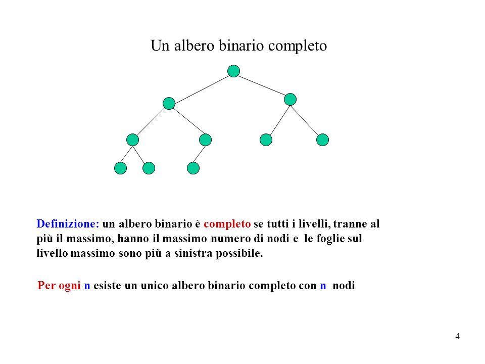 4 Un albero binario completo Definizione: un albero binario è completo se tutti i livelli, tranne al più il massimo, hanno il massimo numero di nodi e