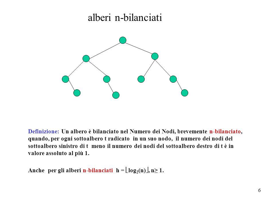 6 alberi n-bilanciati Definizione: Un albero è bilanciato nel Numero dei Nodi, brevemente n-bilanciato, quando, per ogni sottoalbero t radicato in un