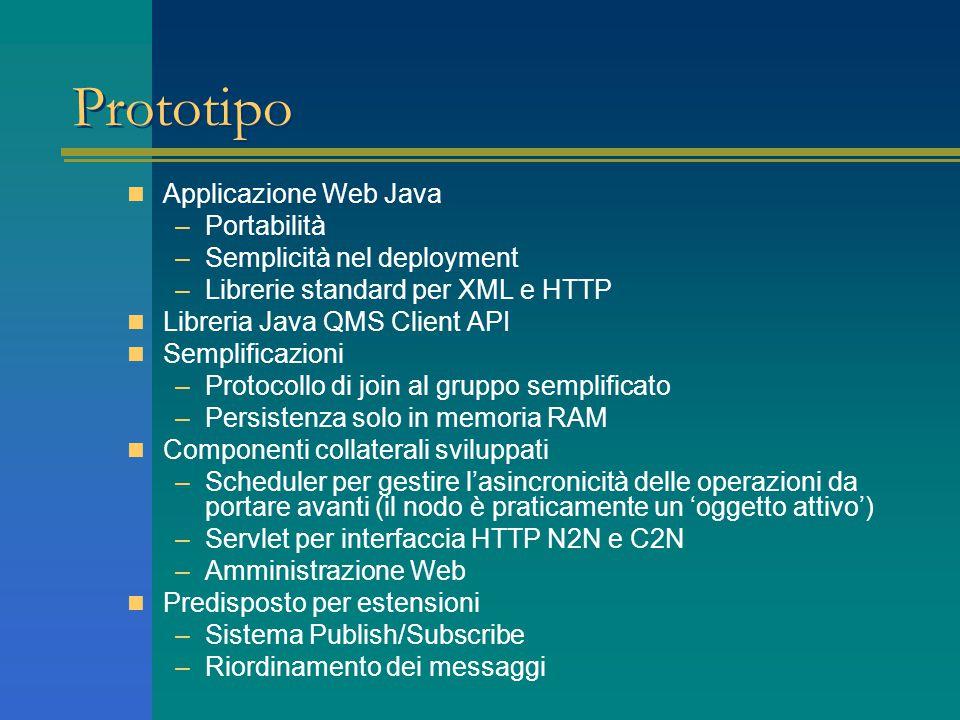 Prototipo Applicazione Web Java –Portabilità –Semplicità nel deployment –Librerie standard per XML e HTTP Libreria Java QMS Client API Semplificazioni –Protocollo di join al gruppo semplificato –Persistenza solo in memoria RAM Componenti collaterali sviluppati –Scheduler per gestire l'asincronicità delle operazioni da portare avanti (il nodo è praticamente un 'oggetto attivo') –Servlet per interfaccia HTTP N2N e C2N –Amministrazione Web Predisposto per estensioni –Sistema Publish/Subscribe –Riordinamento dei messaggi