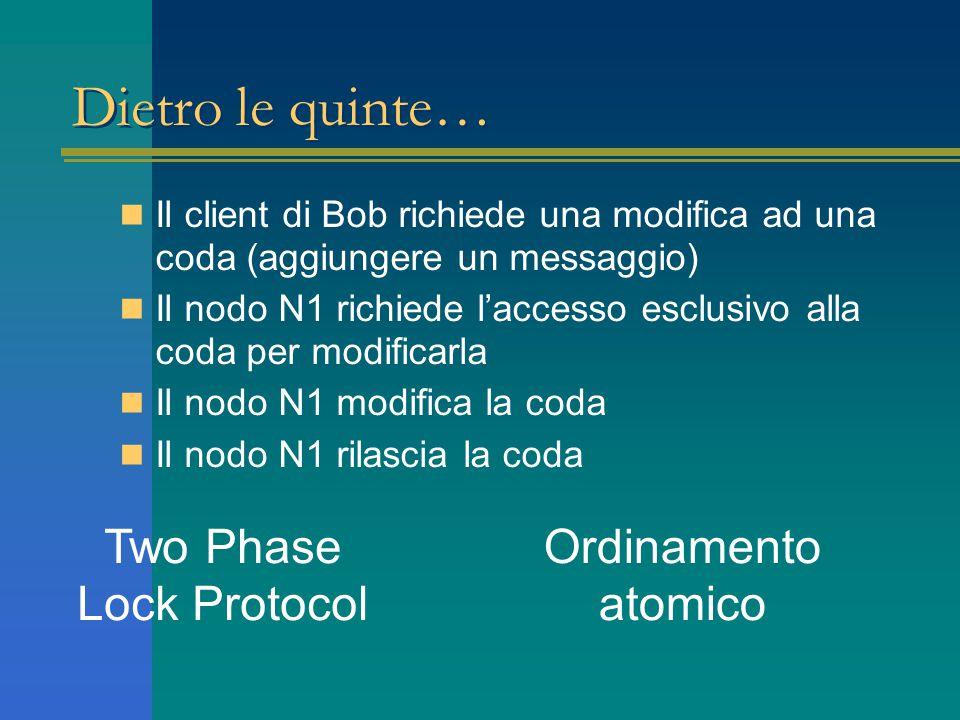 Dietro le quinte… Il client di Bob richiede una modifica ad una coda (aggiungere un messaggio) Il nodo N1 richiede l'accesso esclusivo alla coda per modificarla Il nodo N1 modifica la coda Il nodo N1 rilascia la coda Two Phase Lock Protocol Ordinamento atomico
