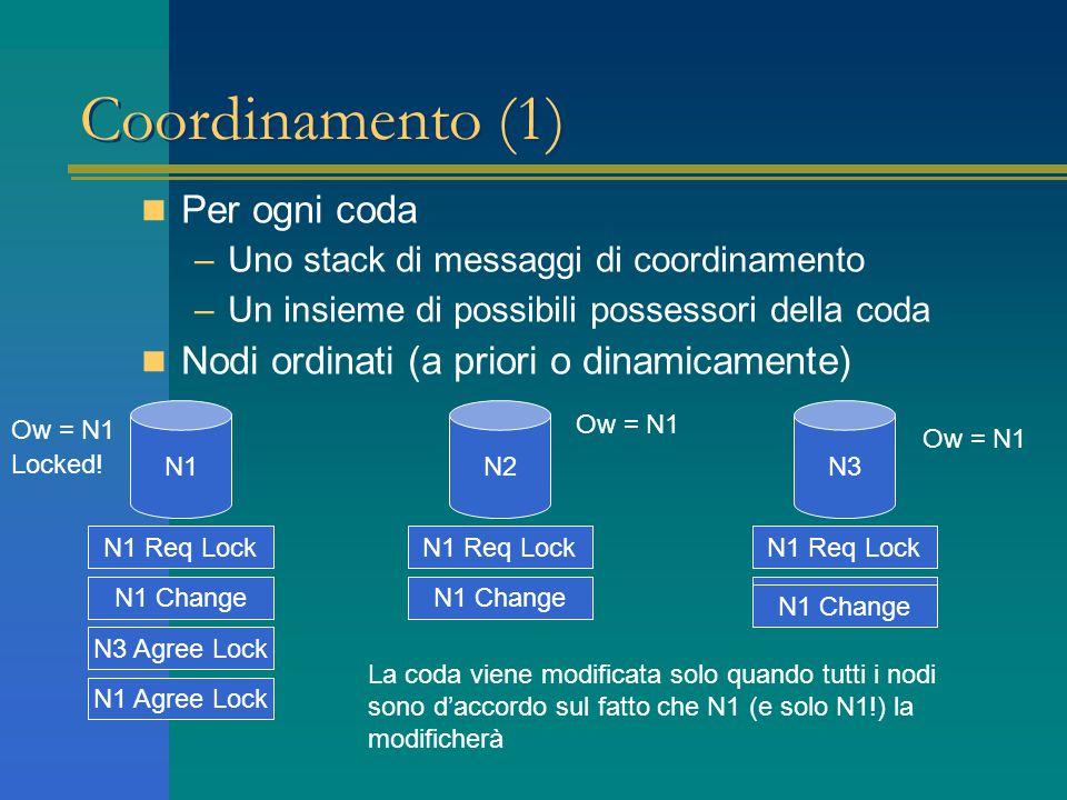 Coordinamento (2) Richieste concorrenti di modificare una coda N1N2N3 N1 Req Lock N3 Req Lock N2 Agr Lck N3 N3 Agr Lck N3 N2 Agr Lck N1 N1 Agr Lck N1 OW=N1 OW=N3,N1 OW=N3 OW=N1 OW=N3,N1 N1 Agr Lck N3 Locked.