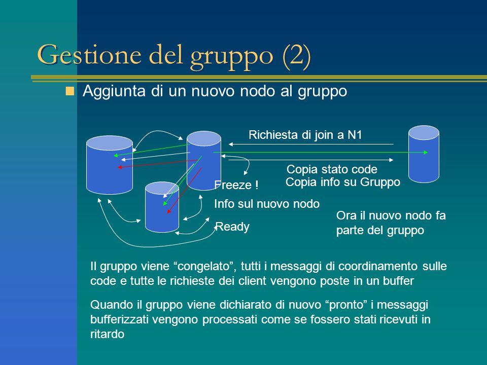 Gestione del gruppo (2) Aggiunta di un nuovo nodo al gruppo Richiesta di join a N1 Freeze .