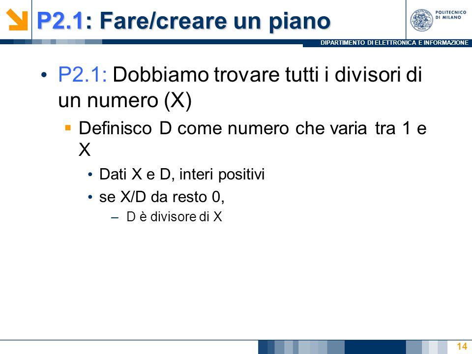 DIPARTIMENTO DI ELETTRONICA E INFORMAZIONE P2.1: Fare/creare un piano P2.1: Dobbiamo trovare tutti i divisori di un numero (X)  Definisco D come numero che varia tra 1 e X Dati X e D, interi positivi se X/D da resto 0, – D è divisore di X 14