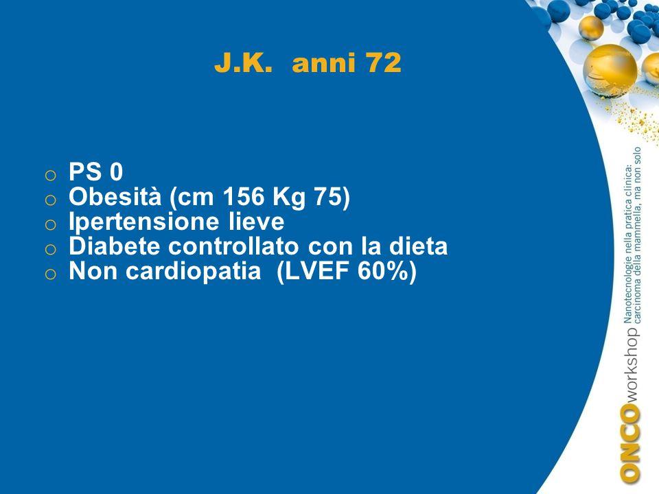 J.K. anni 72 o PS 0 o Obesità (cm 156 Kg 75) o Ipertensione lieve o Diabete controllato con la dieta o Non cardiopatia (LVEF 60%)