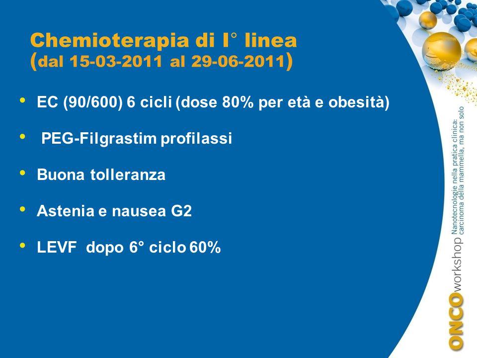 Chemioterapia di I° linea ( dal 15-03-2011 al 29-06-2011 ) EC (90/600) 6 cicli (dose 80% per età e obesità) PEG-Filgrastim profilassi Buona tolleranza Astenia e nausea G2 LEVF dopo 6° ciclo 60%