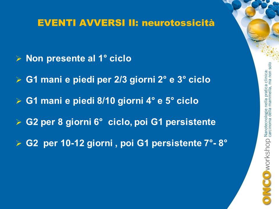 EVENTI AVVERSI II: neurotossicità  Non presente al 1° ciclo  G1 mani e piedi per 2/3 giorni 2° e 3° ciclo  G1 mani e piedi 8/10 giorni 4° e 5° ciclo  G2 per 8 giorni 6° ciclo, poi G1 persistente  G2 per 10-12 giorni, poi G1 persistente 7°- 8°