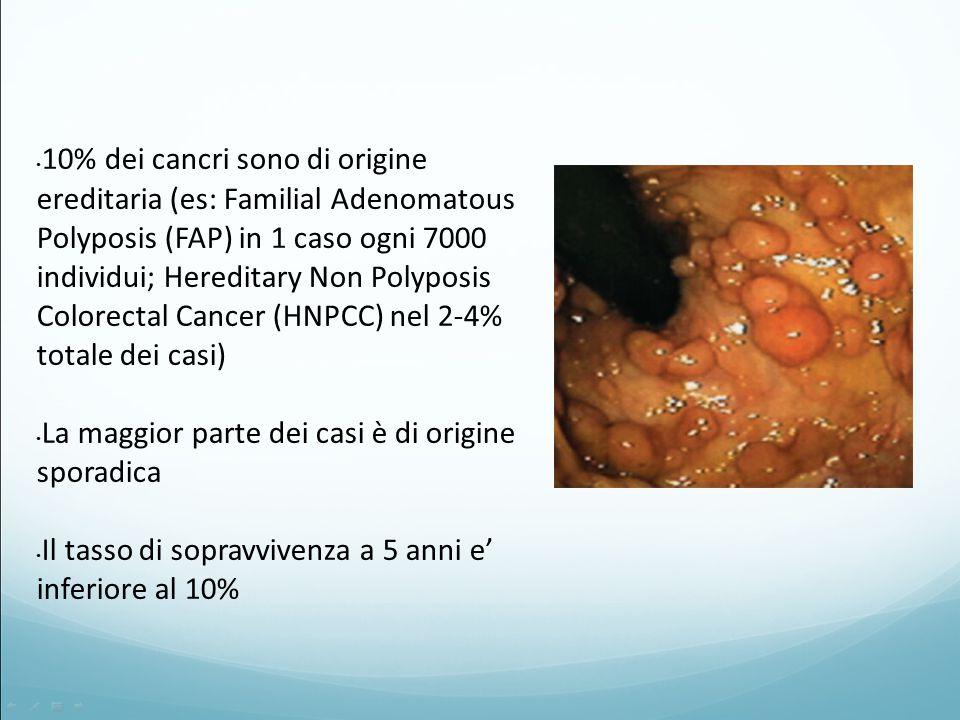 10% dei cancri sono di origine ereditaria (es: Familial Adenomatous Polyposis (FAP) in 1 caso ogni 7000 individui; Hereditary Non Polyposis Colorectal