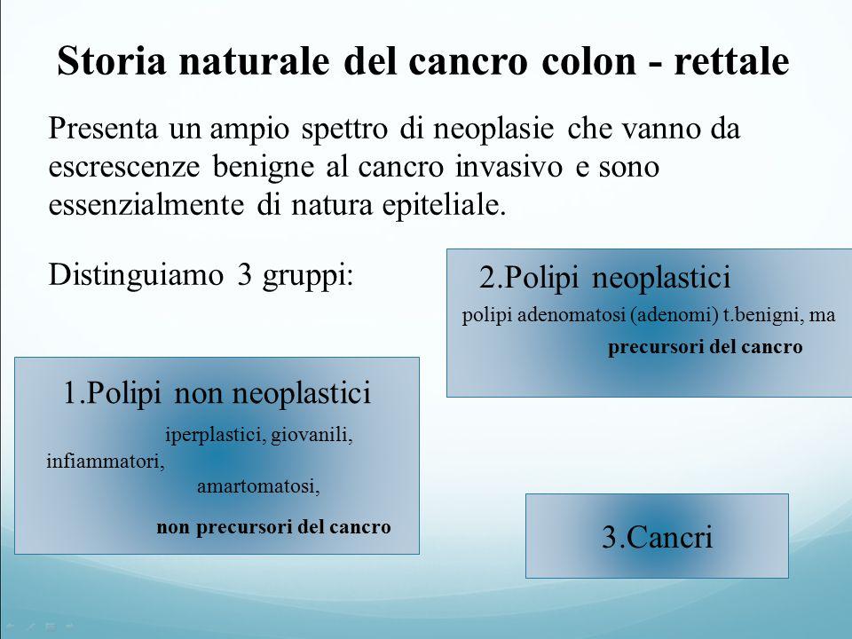 Presenta un ampio spettro di neoplasie che vanno da escrescenze benigne al cancro invasivo e sono essenzialmente di natura epiteliale. Distinguiamo 3