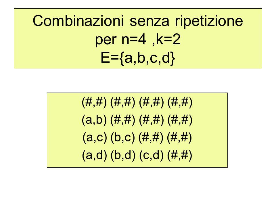 Combinazioni senza ripetizione per n=4,k=2 E={a,b,c,d} (#,#) (#,#) (a,b) (#,#) (#,#) (#,#) (a,c) (b,c) (#,#) (#,#) (a,d) (b,d) (c,d) (#,#)