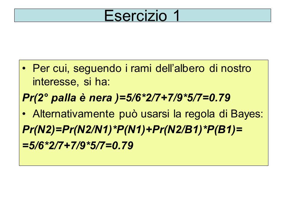 Per cui, seguendo i rami dell'albero di nostro interesse, si ha: Pr(2° palla è nera )=5/6*2/7+7/9*5/7=0.79 Alternativamente può usarsi la regola di Ba