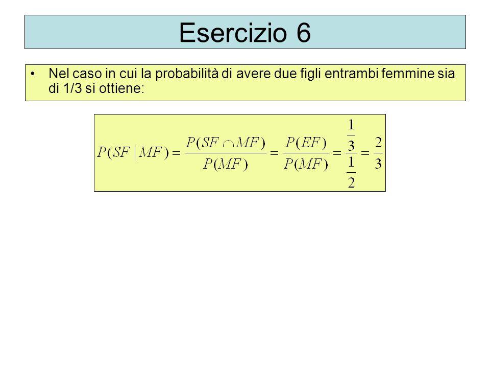 Esercizio 6 Nel caso in cui la probabilità di avere due figli entrambi femmine sia di 1/3 si ottiene: