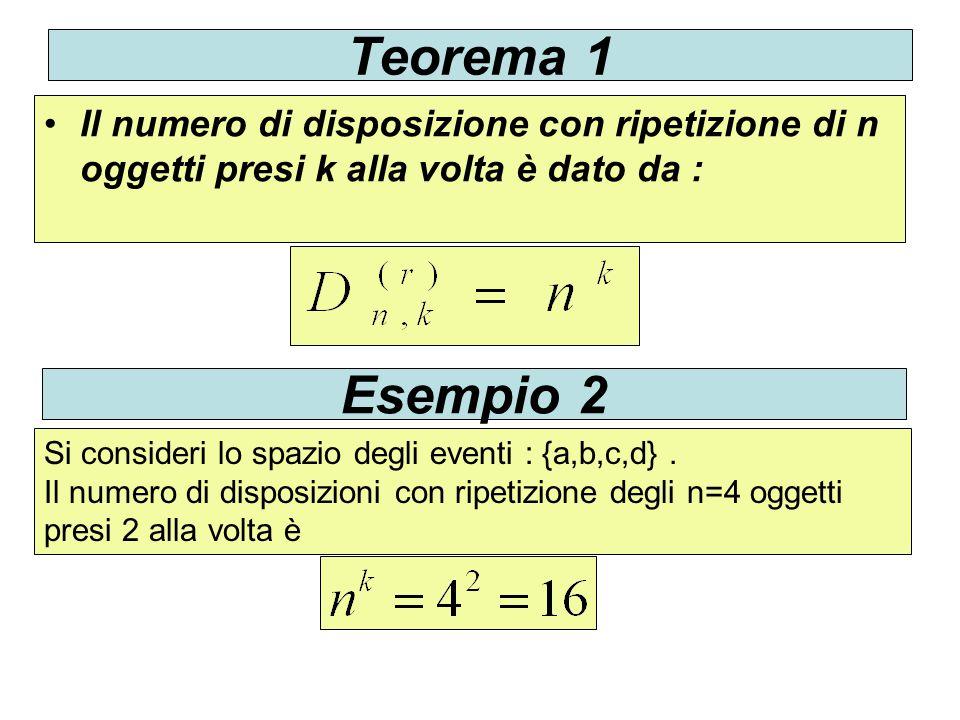 Teorema 1 Il numero di disposizione con ripetizione di n oggetti presi k alla volta è dato da : Esempio 2 Si consideri lo spazio degli eventi : {a,b,c