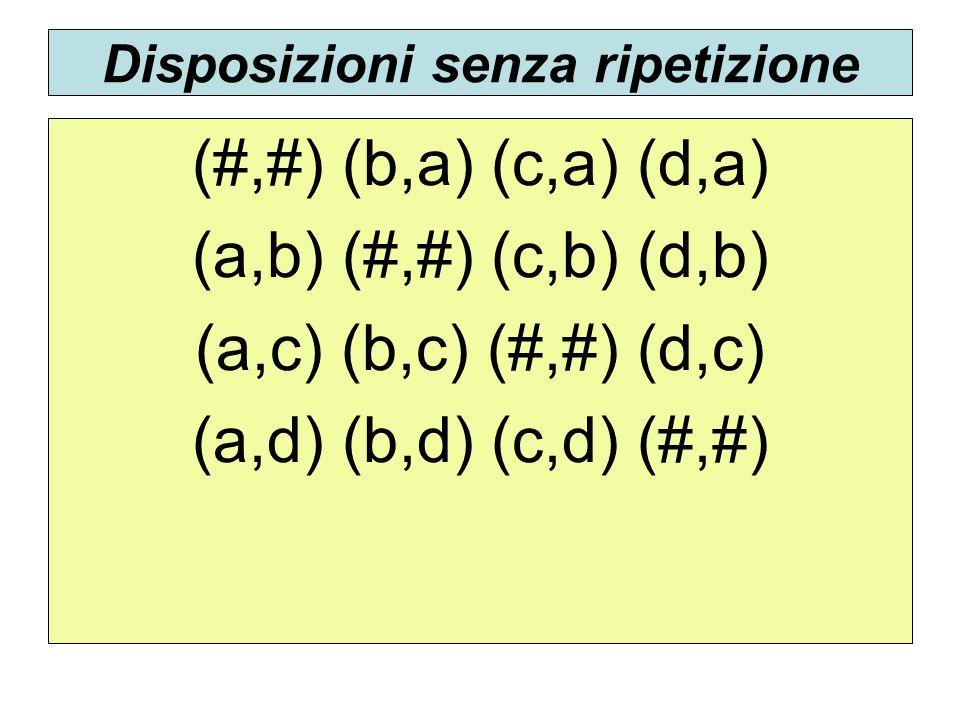 Disposizioni senza ripetizione (#,#) (b,a) (c,a) (d,a) (a,b) (#,#) (c,b) (d,b) (a,c) (b,c) (#,#) (d,c) (a,d) (b,d) (c,d) (#,#)