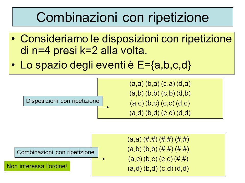 Combinazioni con ripetizione Consideriamo le disposizioni con ripetizione di n=4 presi k=2 alla volta. Lo spazio degli eventi è E={a,b,c,d} (a,a) (b,a