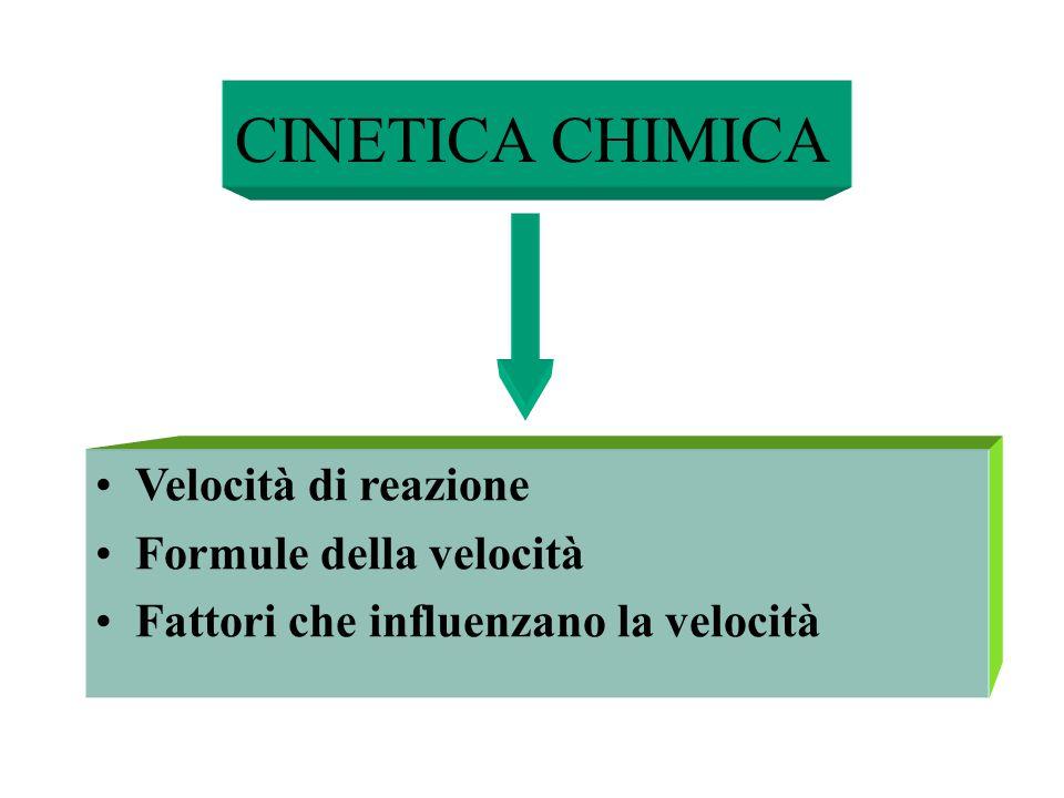 CINETICA CHIMICA Velocità di reazione Formule della velocità Fattori che influenzano la velocità