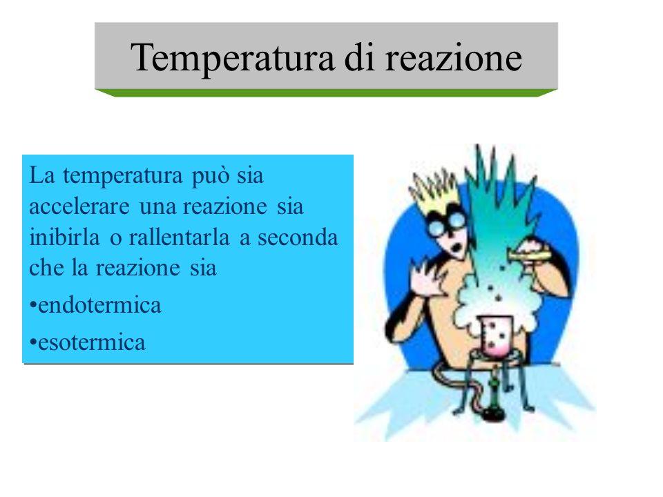 Concentrazione dei reagenti Quanto è maggiore la concentrazione dei reagenti… …tanto più veloce è la reazione. Ma… a mano a mano che la reazione prose