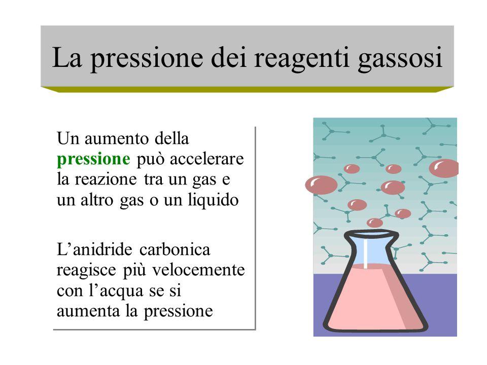 Stato di aggregazione dei reagenti Maggiore è la superficie di reazione Maggiore è la velocità di reazione Limatura di ferro reagisce con l'ossigeno p