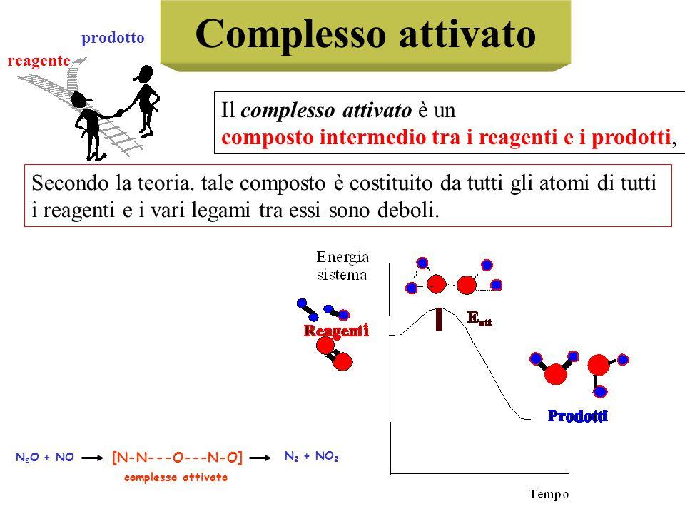 Energia di attivazione Ogni reazione, per avviarsi, necessita dell' energia di attivazione E' l'energia necessaria per «rompere» il vecchio equilibrio