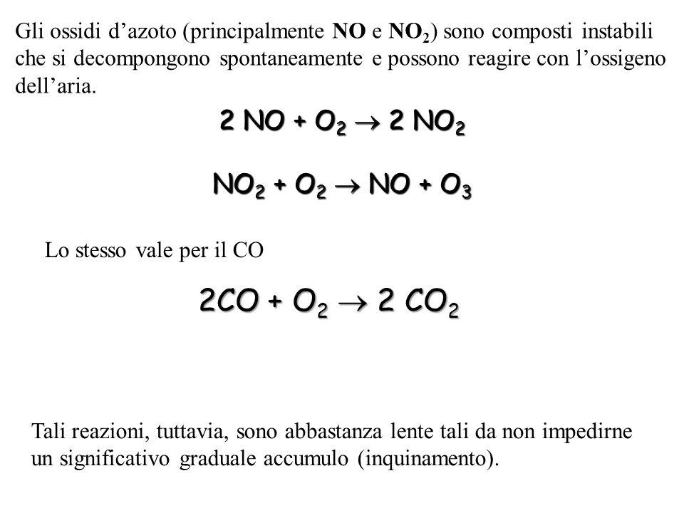 INQUINAMENTO DA GAS DI SCARICO NEI PROCESSI DI COMBUSTIONE (centrali termiche, motori a combustione, etc.) In condizioni non ottimali (come nei motori