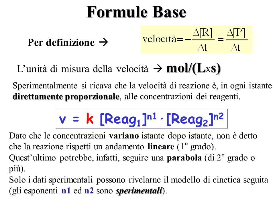v = k [Reag 1 ] n1 ·[Reag 2 ] n2 mol/(Ls) L'unità di misura della velocità  mol/(L x s) Formule Base Per definizione  direttamente proporzionale Sperimentalmente si ricava che la velocità di reazione è, in ogni istante direttamente proporzionale, alle concentrazioni dei reagenti.