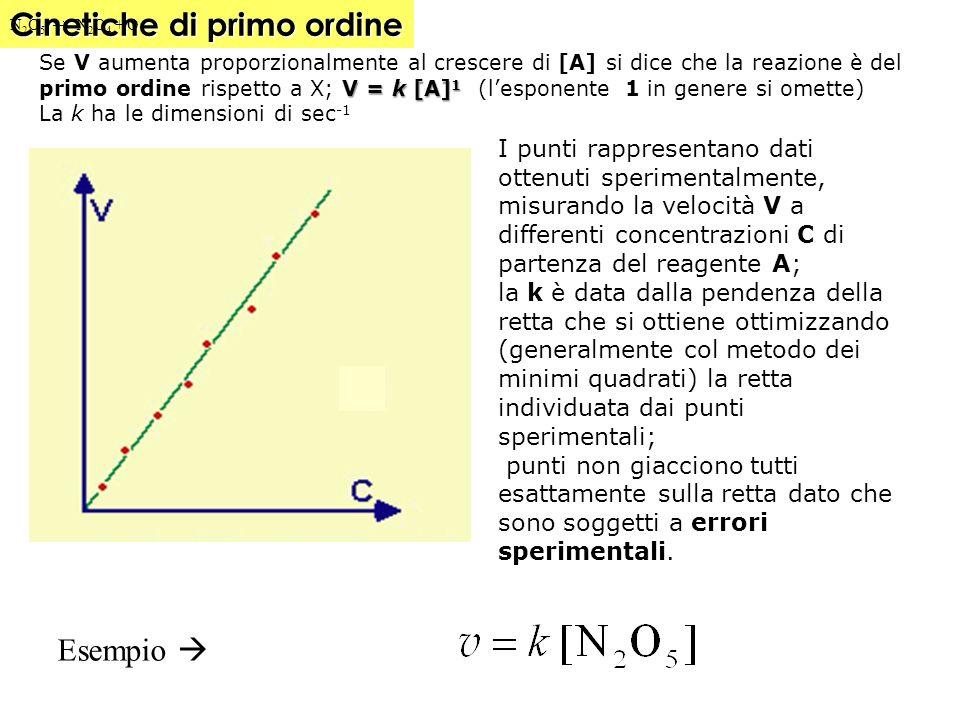 2H 2 + O 2 2H 2 O NB: Come si può capire dagli esempi, a volte, ma non è detto, l'esponente coincide con il coefficiente stechiometrico. ordine di rea