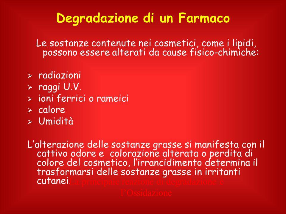 Le sostanze contenute nei cosmetici, come i lipidi, possono essere alterati da cause fisico-chimiche:  radiazioni  raggi U.V.  ioni ferrici o ramei