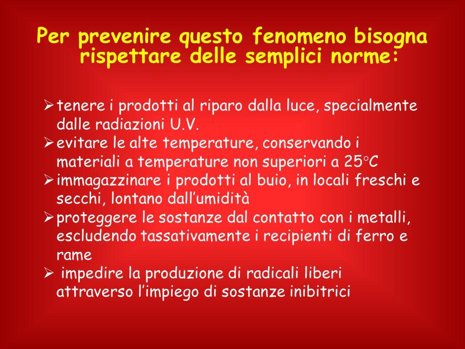 Per prevenire questo fenomeno bisogna rispettare delle semplici norme:  tenere i prodotti al riparo dalla luce, specialmente dalle radiazioni U.V. 