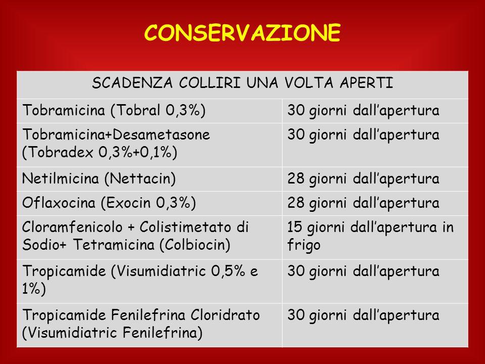 SCADENZA COLLIRI UNA VOLTA APERTI Tobramicina (Tobral 0,3%)30 giorni dall'apertura Tobramicina+Desametasone (Tobradex 0,3%+0,1%) 30 giorni dall'apertu